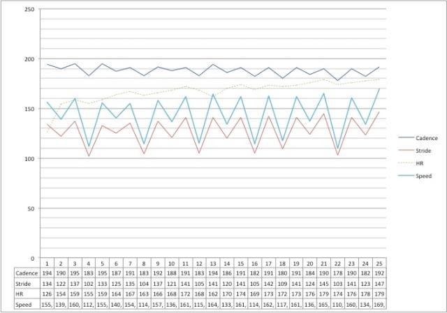 Excel, mon ami :-)